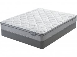 Beverley Euro Top Mattresses